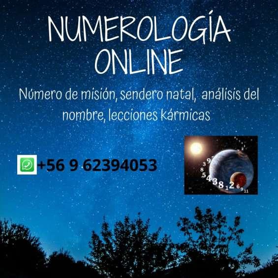 Numerología y autoconocimiento